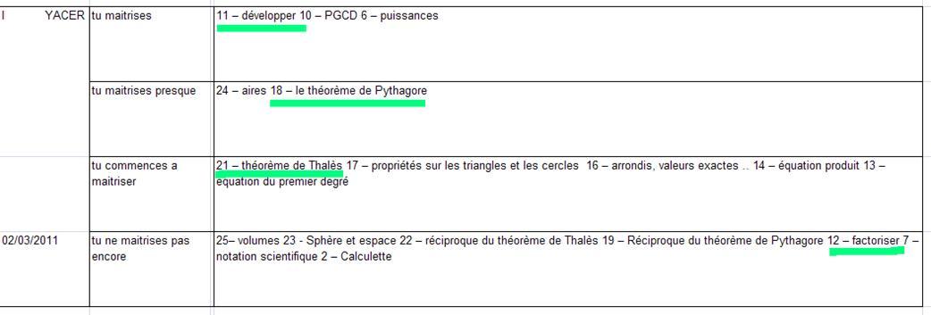 image7_-_etat_des_acquisitions_yacer.jpg